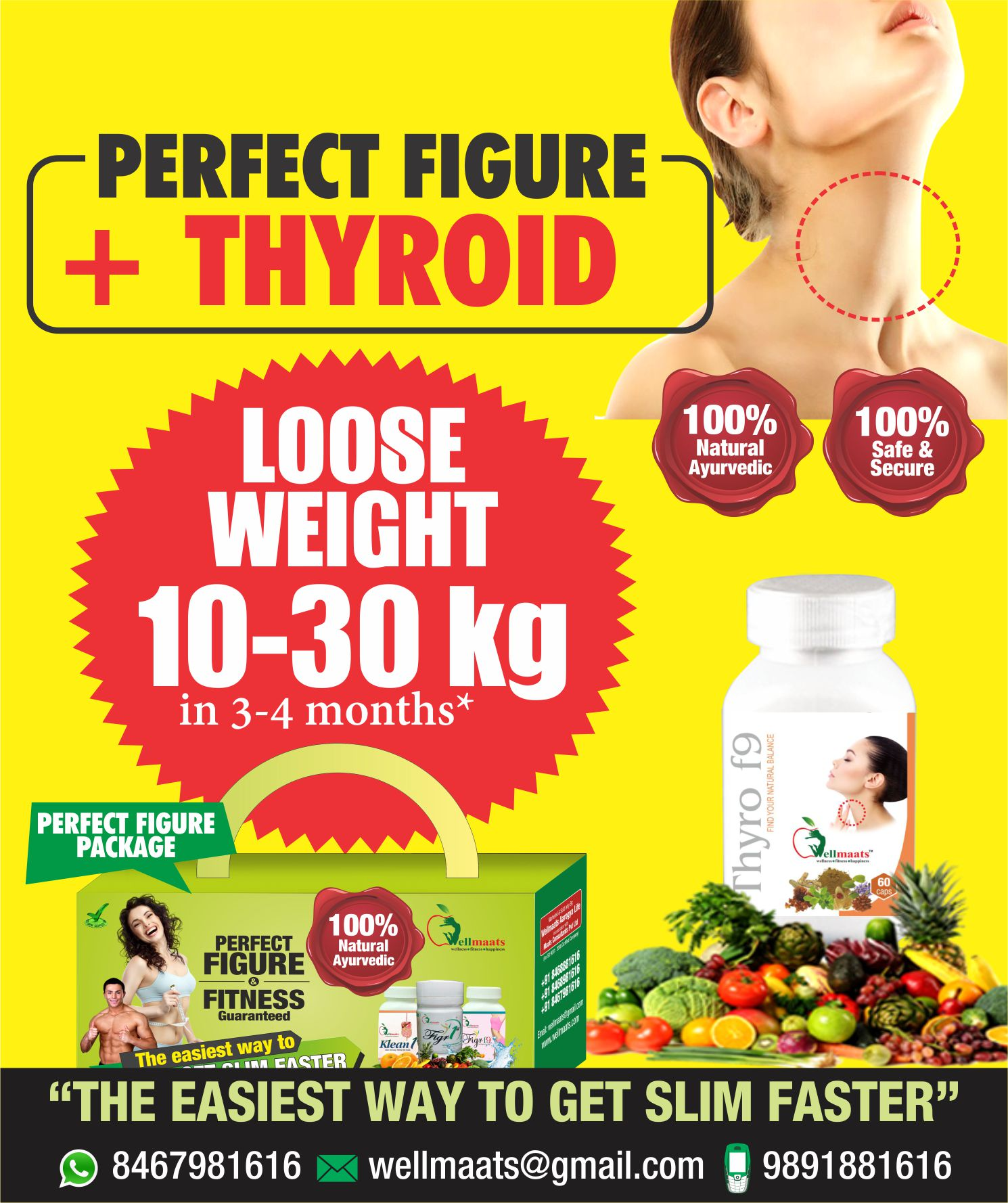 Perfect Figure (Thyroid)